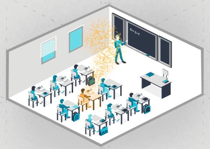 ZDF Schaubild Aerosole Klassenzimmer